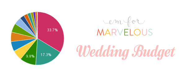 em for marvelous wedding budget