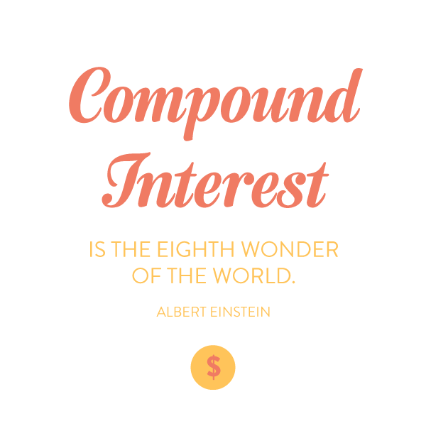 wonder-of-compound-interest