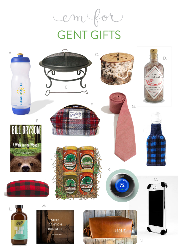 Gents-Gift-Guide