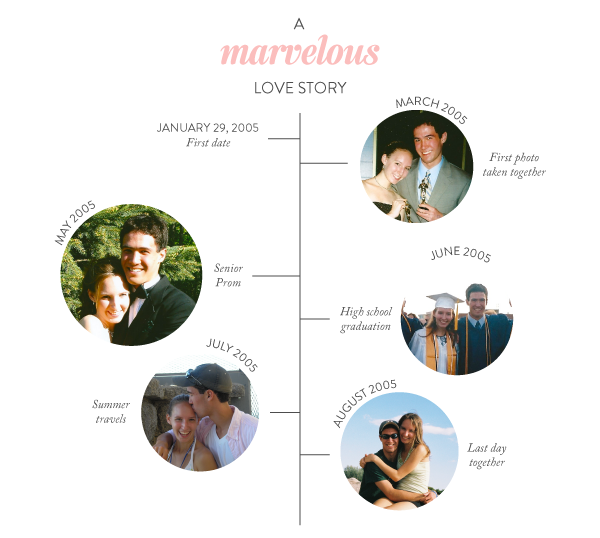A-marvelous-love-story-1