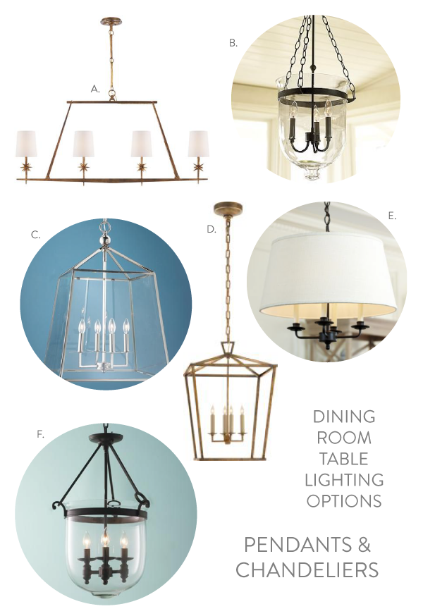 Dining Room Chandelier Options